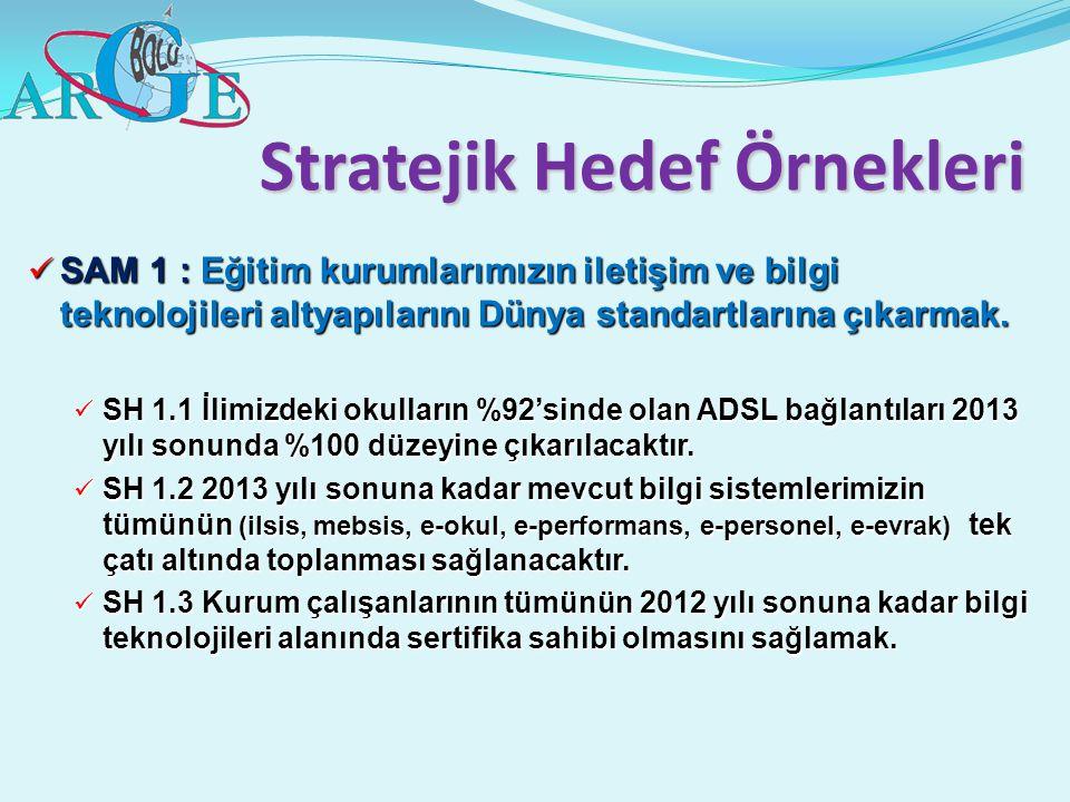 Stratejik Hedef Örnekleri