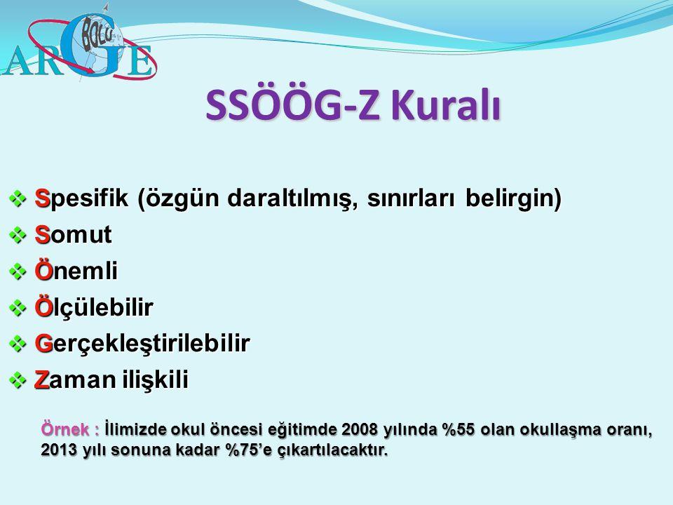 SSÖÖG-Z Kuralı Spesifik (özgün daraltılmış, sınırları belirgin) Somut