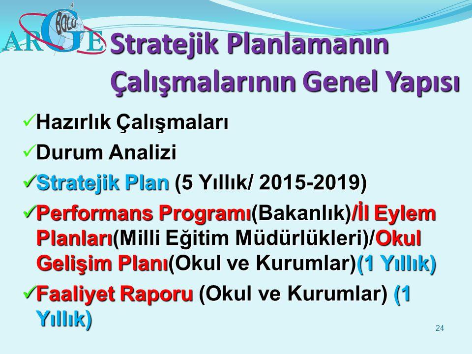 Stratejik Planlamanın Çalışmalarının Genel Yapısı