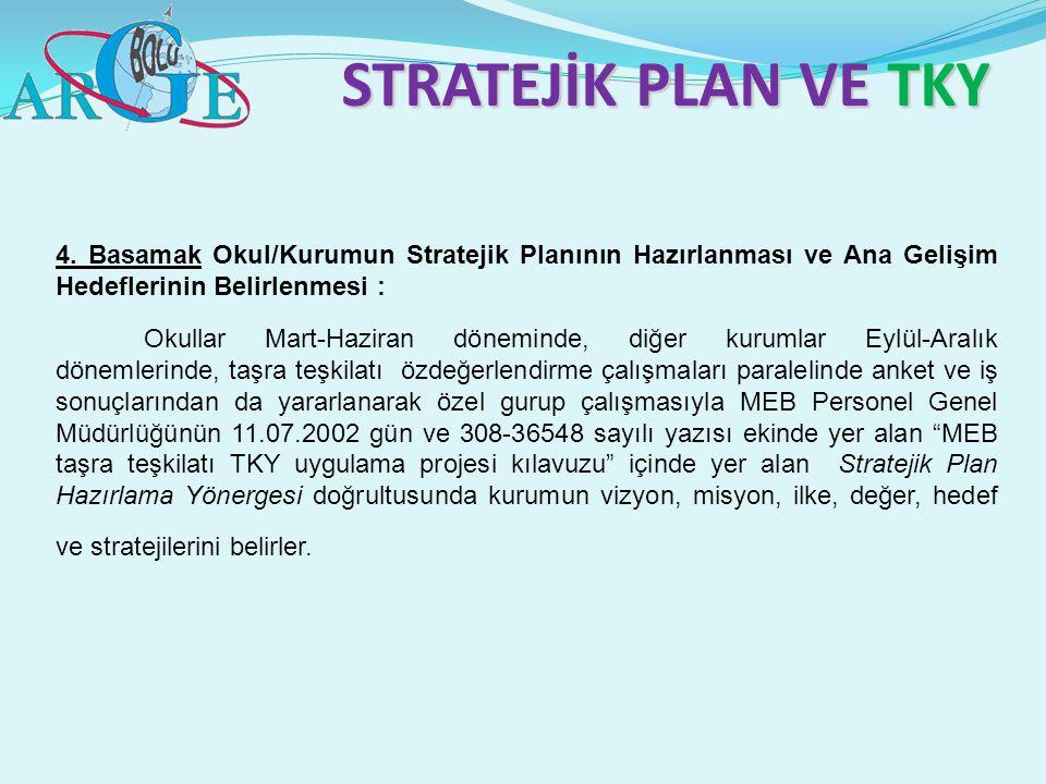 STRATEJİK PLAN VE TKY 4. Basamak Okul/Kurumun Stratejik Planının Hazırlanması ve Ana Gelişim Hedeflerinin Belirlenmesi :