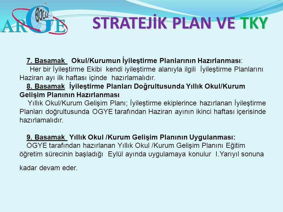 STRATEJİK PLAN VE TKY 7. Basamak Okul/Kurumun İyileştirme Planlarının Hazırlanması: