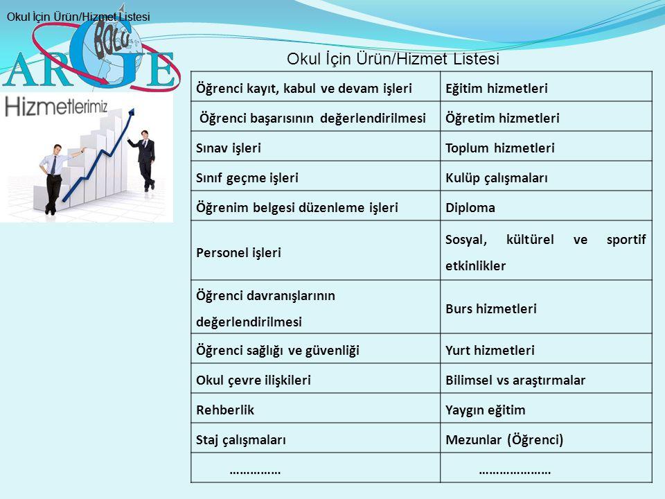 Okul İçin Ürün/Hizmet Listesi