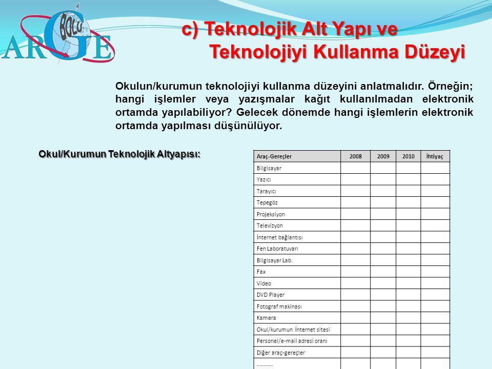 c) Teknolojik Alt Yapı ve Teknolojiyi Kullanma Düzeyi