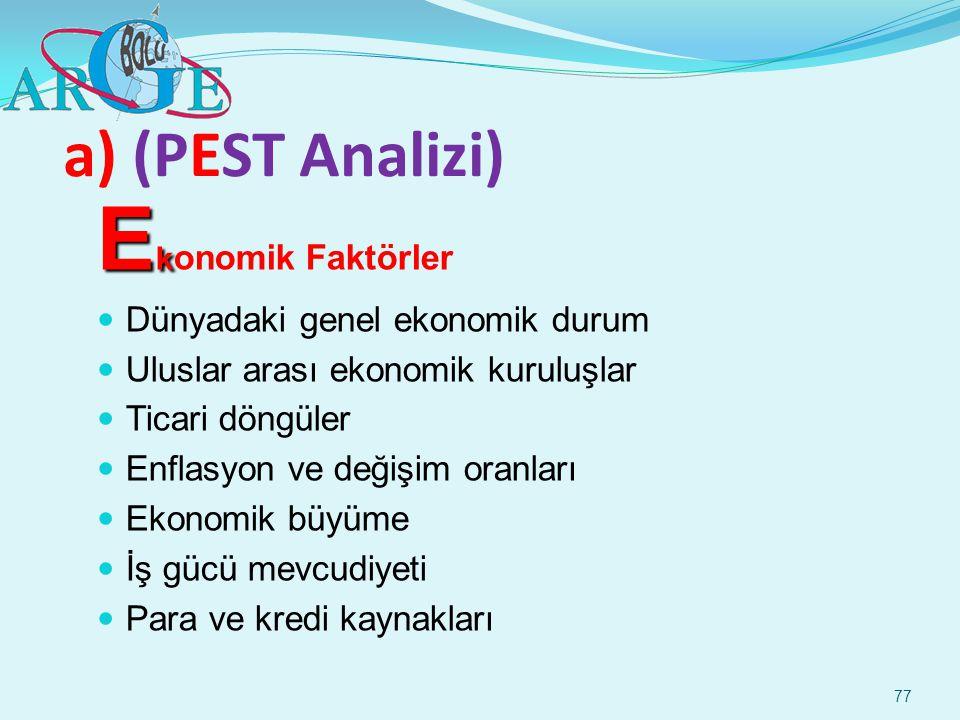 Ekonomik Faktörler a) (PEST Analizi) Dünyadaki genel ekonomik durum