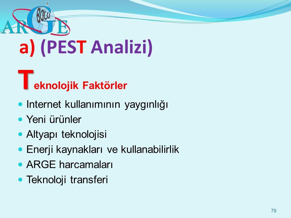 Teknolojik Faktörler a) (PEST Analizi)