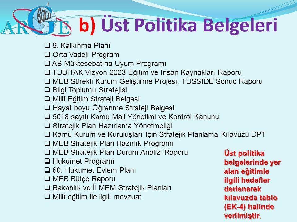 b) Üst Politika Belgeleri