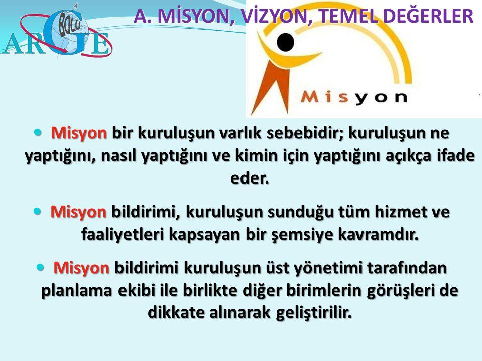 A. MİSYON, VİZYON, TEMEL DEĞERLER