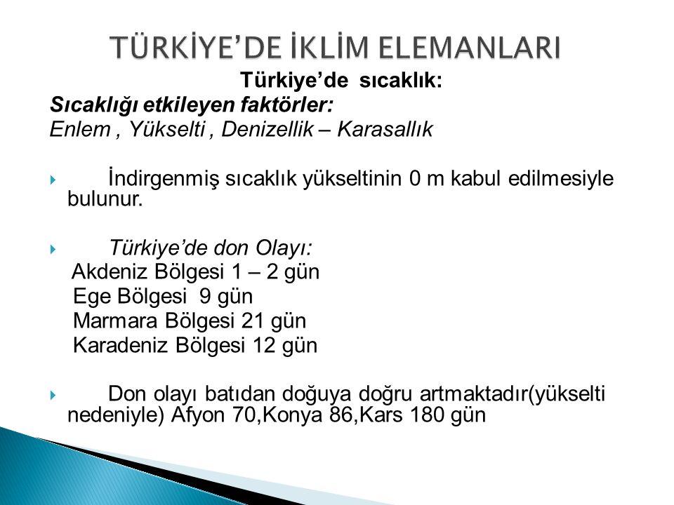 TÜRKİYE'DE İKLİM ELEMANLARI