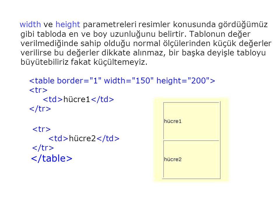 width ve height parametreleri resimler konusunda gördüğümüz gibi tabloda en ve boy uzunluğunu belirtir. Tablonun değer verilmediğinde sahip olduğu normal ölçülerinden küçük değerler verilirse bu değerler dikkate alınmaz, bir başka deyişle tabloyu büyütebiliriz fakat küçültemeyiz. <table border= 1 width= 150 height= 200 > <tr> <td>hücre1</td> </tr>