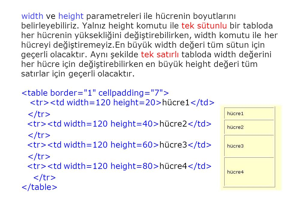 width ve height parametreleri ile hücrenin boyutlarını belirleyebiliriz. Yalnız height komutu ile tek sütunlu bir tabloda her hücrenin yüksekliğini değiştirebilirken, width komutu ile her hücreyi değiştiremeyiz.En büyük width değeri tüm sütun için geçerli olacaktır. Aynı şekilde tek satırlı tabloda width değerini her hücre için değiştirebilirken en büyük height değeri tüm satırlar için geçerli olacaktır. <table border= 1 cellpadding= 7 > <tr><td width=120 height=20>hücre1</td>