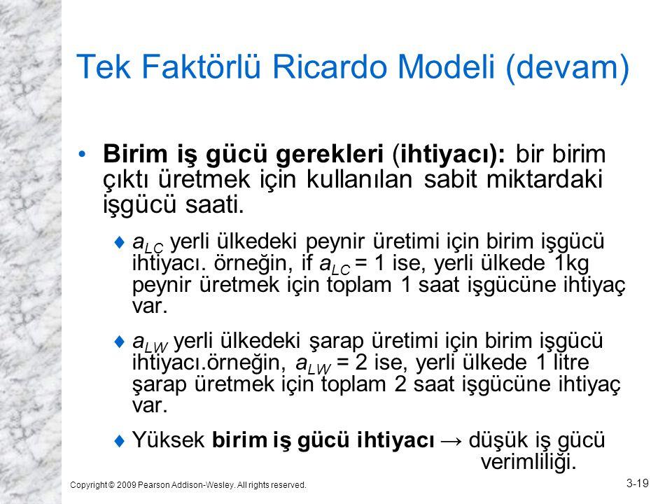 Tek Faktörlü Ricardo Modeli (devam)