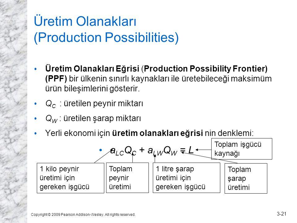 Üretim Olanakları (Production Possibilities)