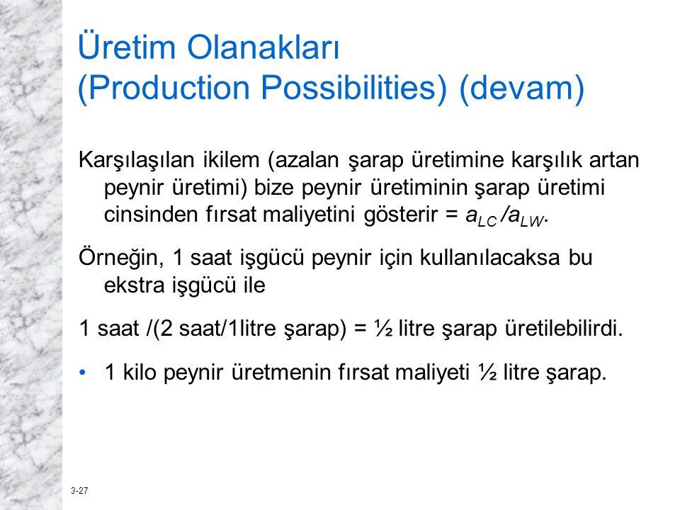 Üretim Olanakları (Production Possibilities) (devam)