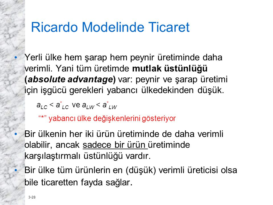 Ricardo Modelinde Ticaret