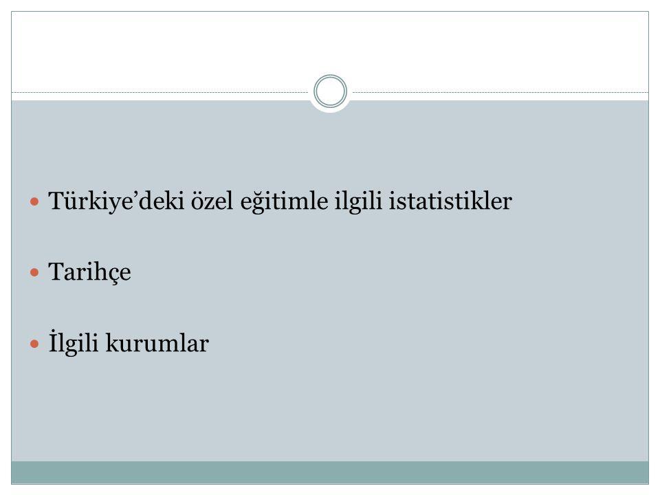 Türkiye'deki özel eğitimle ilgili istatistikler