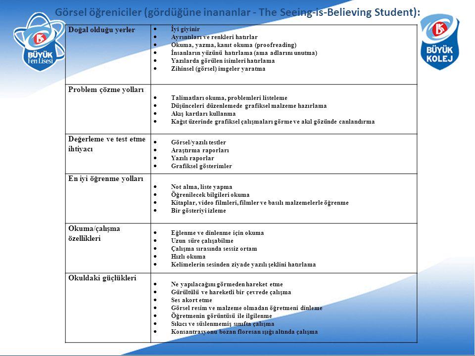 Görsel öğreniciler (gördüğüne inananlar - The Seeing-is-Believing Student):
