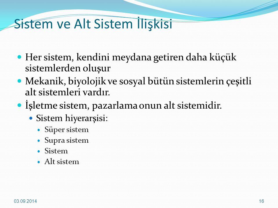 Sistem ve Alt Sistem İlişkisi