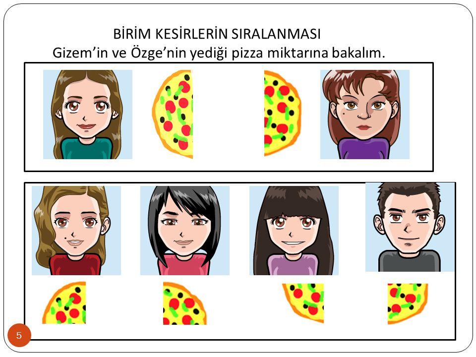 BİRİM KESİRLERİN SIRALANMASI Gizem'in ve Özge'nin yediği pizza miktarına bakalım.