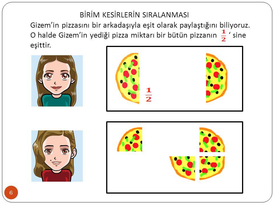 BİRİM KESİRLERİN SIRALANMASI Gizem'in pizzasını bir arkadaşıyla eşit olarak paylaştığını biliyoruz.