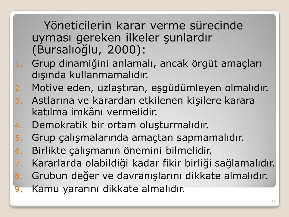 Yöneticilerin karar verme sürecinde uyması gereken ilkeler şunlardır (Bursalıoğlu, 2000):