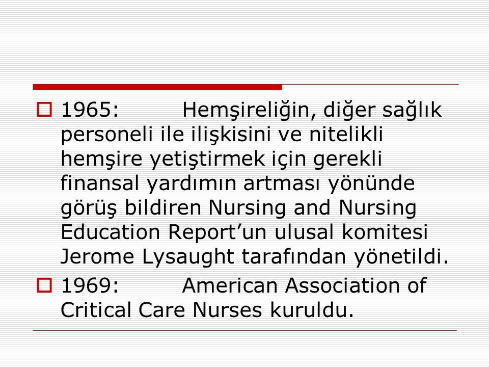 1965: Hemşireliğin, diğer sağlık personeli ile ilişkisini ve nitelikli hemşire yetiştirmek için gerekli finansal yardımın artması yönünde görüş bildiren Nursing and Nursing Education Report'un ulusal komitesi Jerome Lysaught tarafından yönetildi.