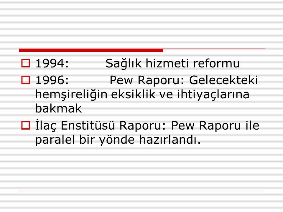 1994: Sağlık hizmeti reformu