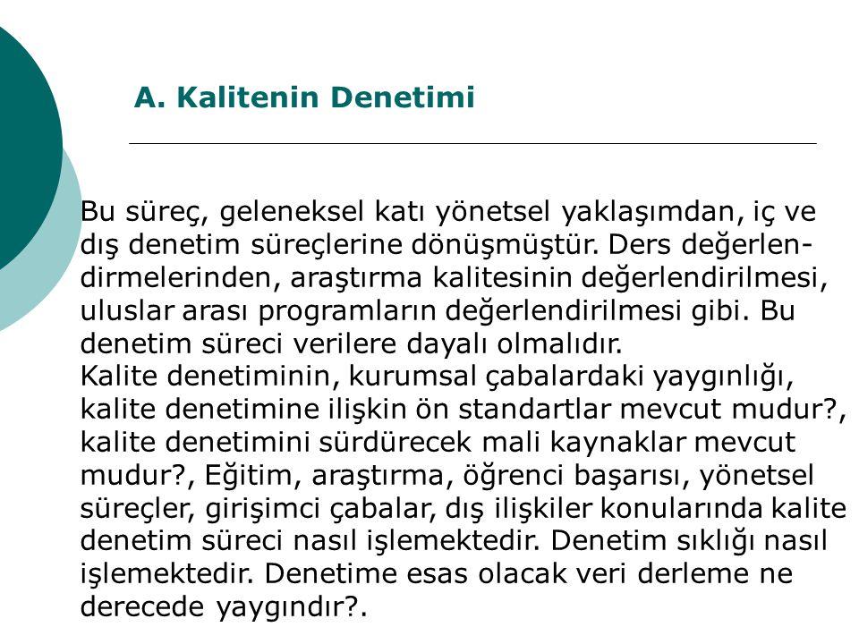 A. Kalitenin Denetimi