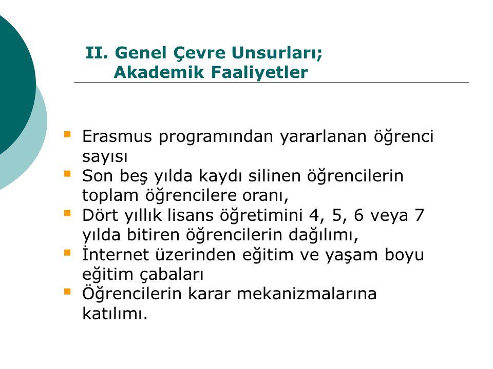 II. Genel Çevre Unsurları;