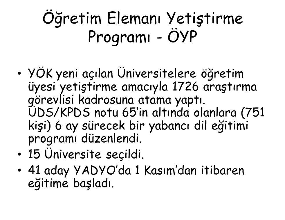 Öğretim Elemanı Yetiştirme Programı - ÖYP