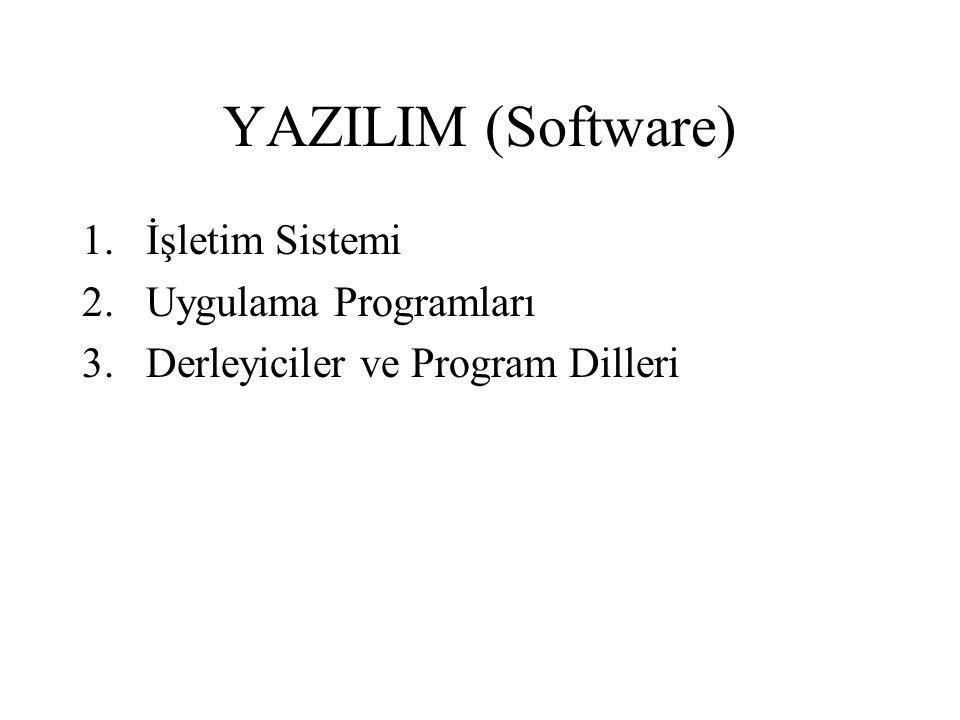 YAZILIM (Software) İşletim Sistemi Uygulama Programları