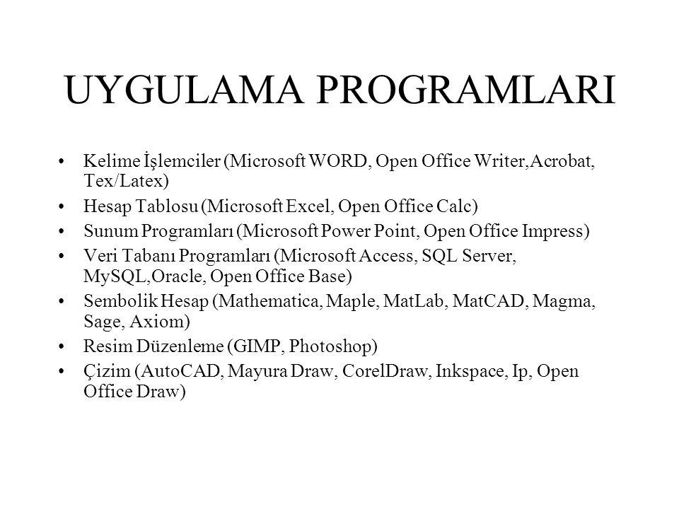 UYGULAMA PROGRAMLARI Kelime İşlemciler (Microsoft WORD, Open Office Writer,Acrobat, Tex/Latex) Hesap Tablosu (Microsoft Excel, Open Office Calc)