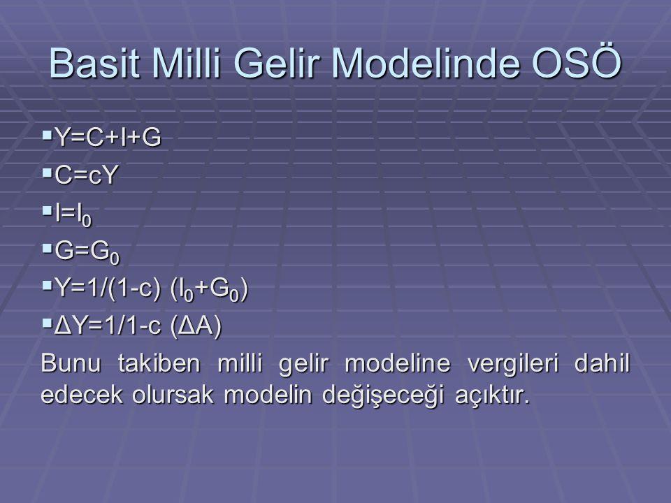 Basit Milli Gelir Modelinde OSÖ