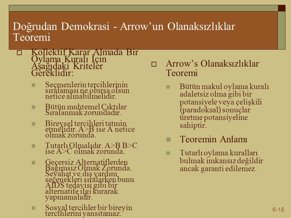 Doğrudan Demokrasi - Arrow'un Olanaksızlıklar Teoremi