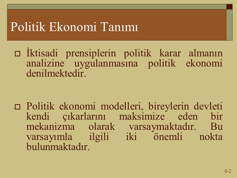 Politik Ekonomi Tanımı