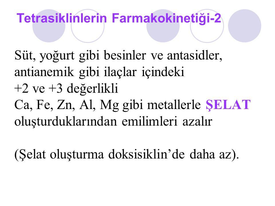Tetrasiklinlerin Farmakokinetiği-2
