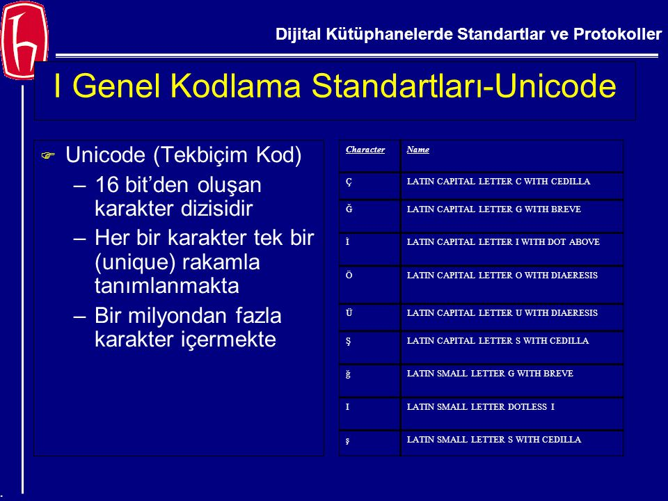 I Genel Kodlama Standartları-Unicode