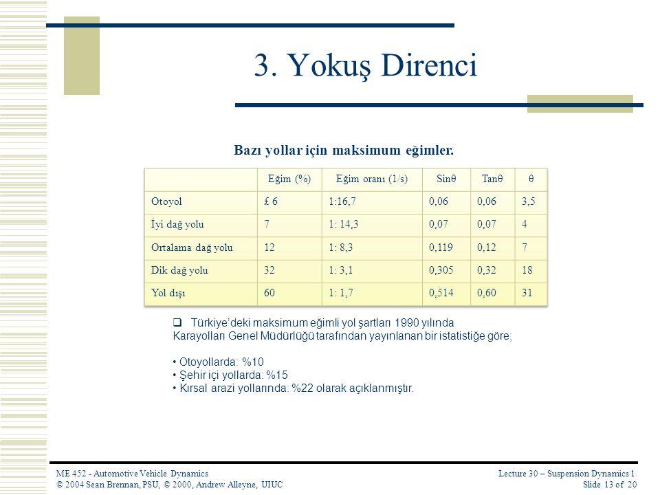 4. İvme Direnci (atalet)