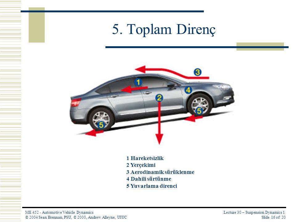 5. Toplam Direnç Taşıt sabit hızla düz yolda hareket ederken: