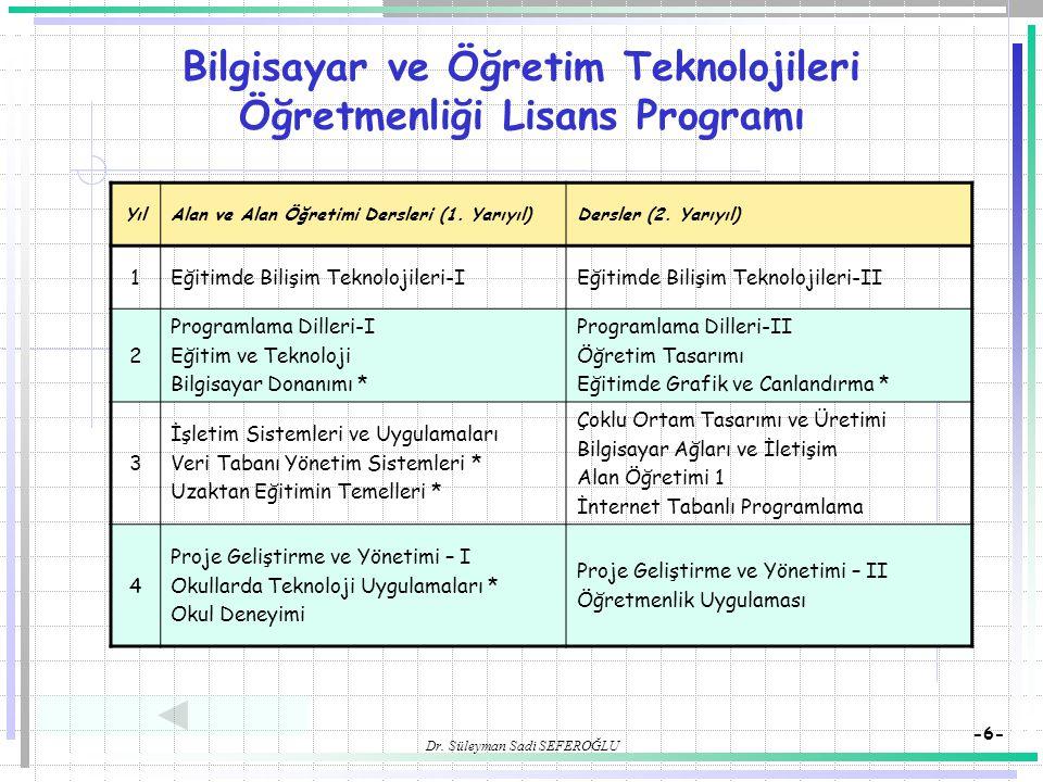 Bilgisayar ve Öğretim Teknolojileri Öğretmenliği Lisans Programı