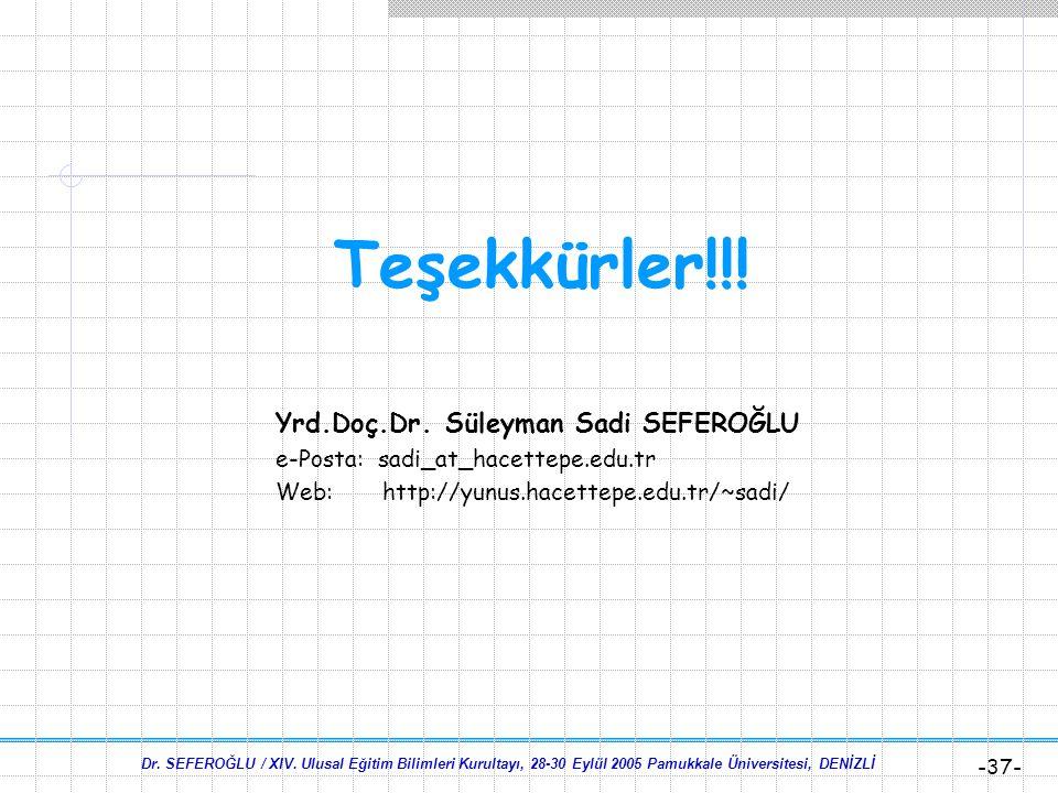 Teşekkürler!!! Yrd.Doç.Dr. Süleyman Sadi SEFEROĞLU