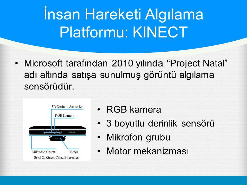 İnsan Hareketi Algılama Platformu: KINECT