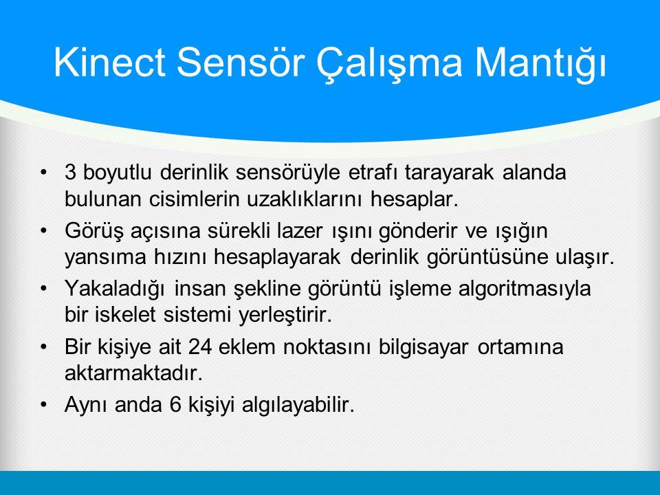 Kinect Sensör Çalışma Mantığı