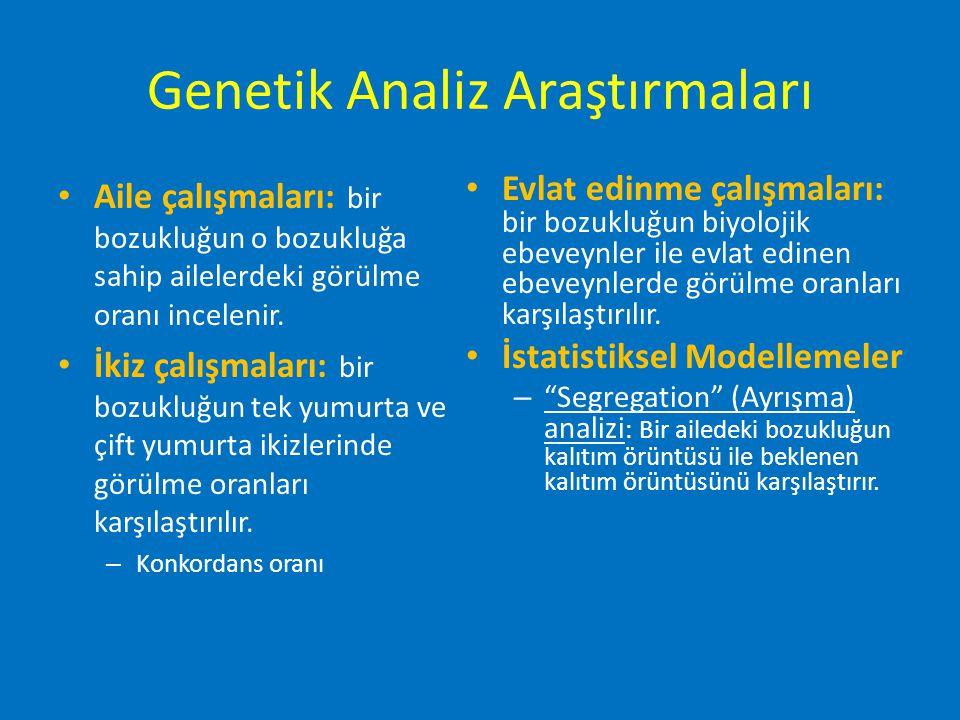 Genetik Analiz Araştırmaları