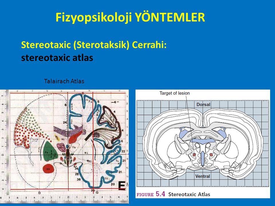 Fizyopsikoloji YÖNTEMLER
