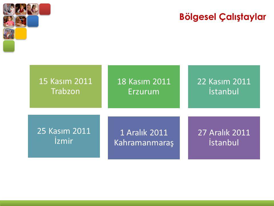 Bölgesel Çalıştaylar 15 Kasım 2011 Trabzon. 18 Kasım 2011 Erzurum. 22 Kasım 2011 İstanbul. 25 Kasım 2011 İzmir.