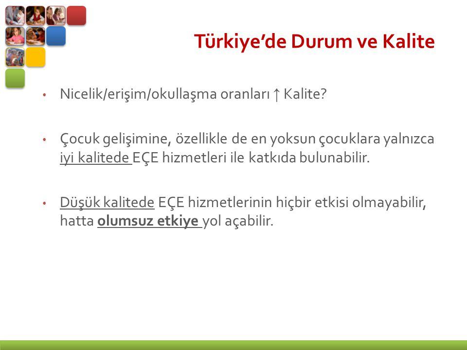 Türkiye'de Durum ve Kalite