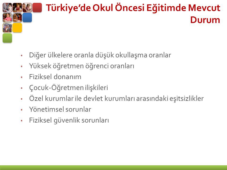 Türkiye'de Okul Öncesi Eğitimde Mevcut Durum