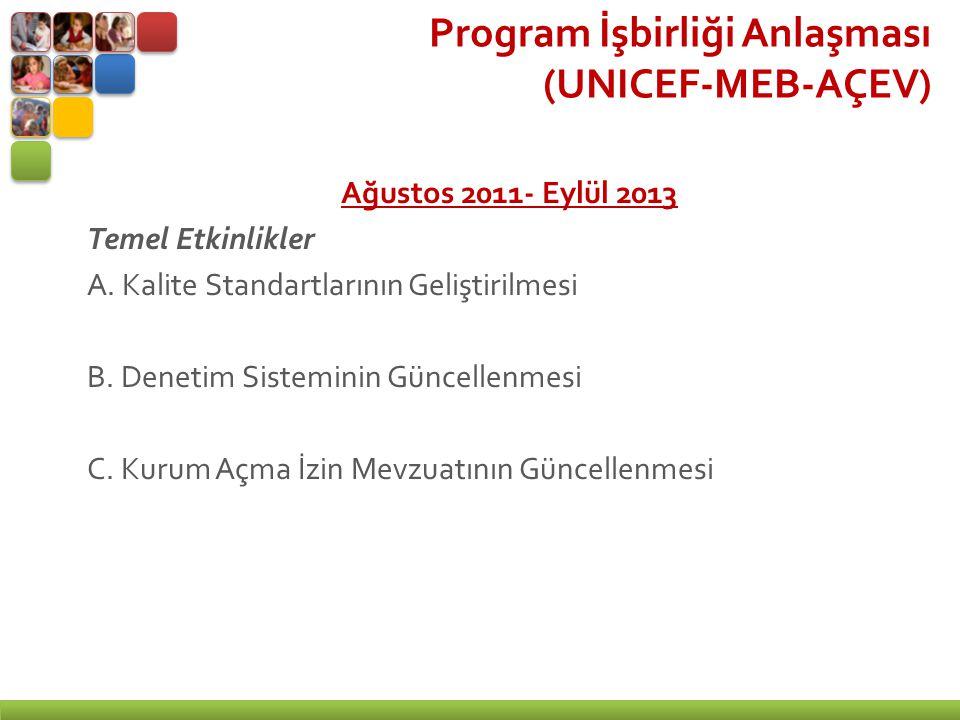 Program İşbirliği Anlaşması (UNICEF-MEB-AÇEV)