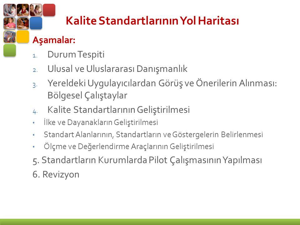 Kalite Standartlarının Yol Haritası