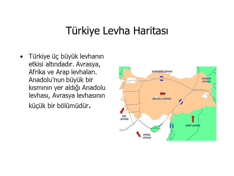 Türkiye Levha Haritası